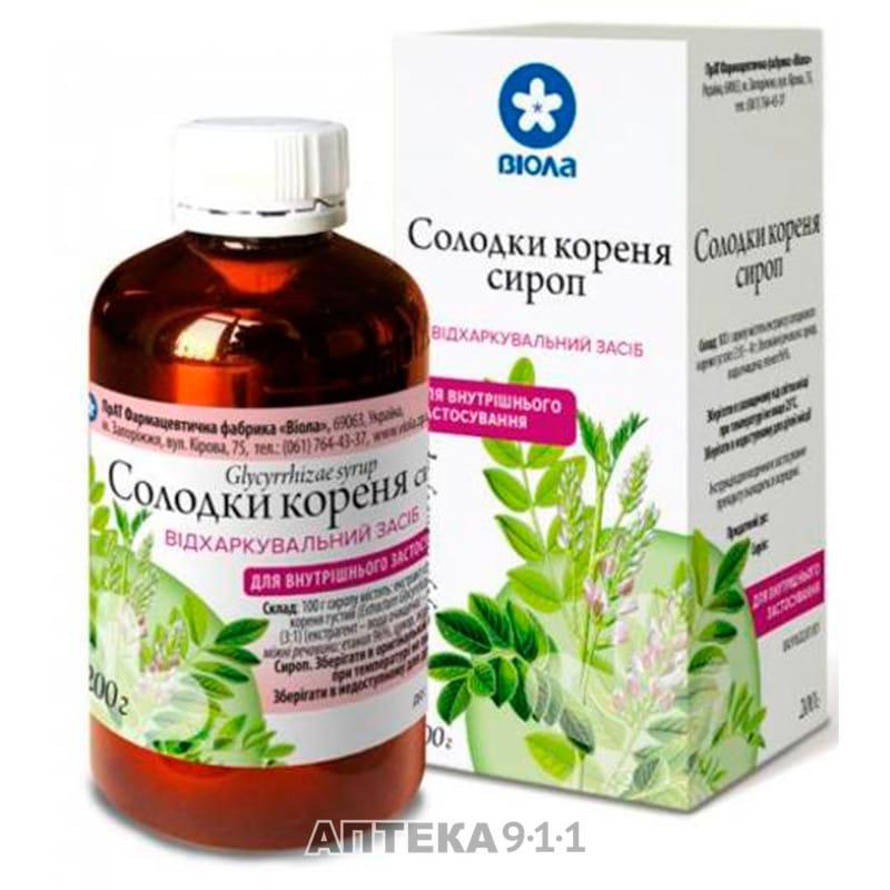 Солодка при коронавирусе