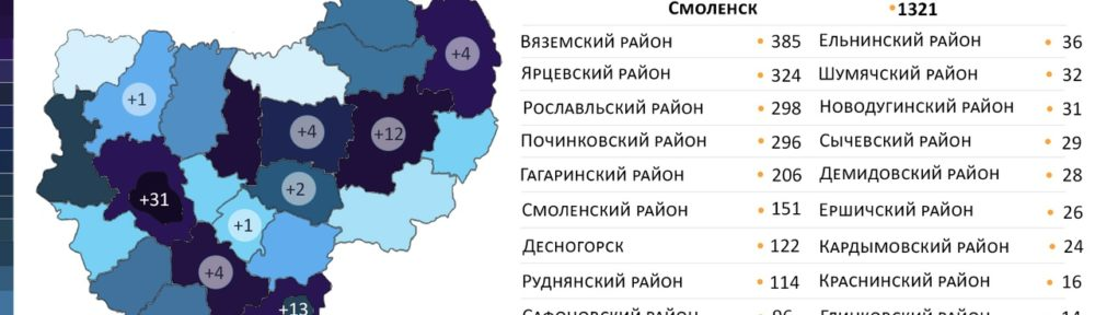 Сводки по коронавирусу в Смоленском регионе