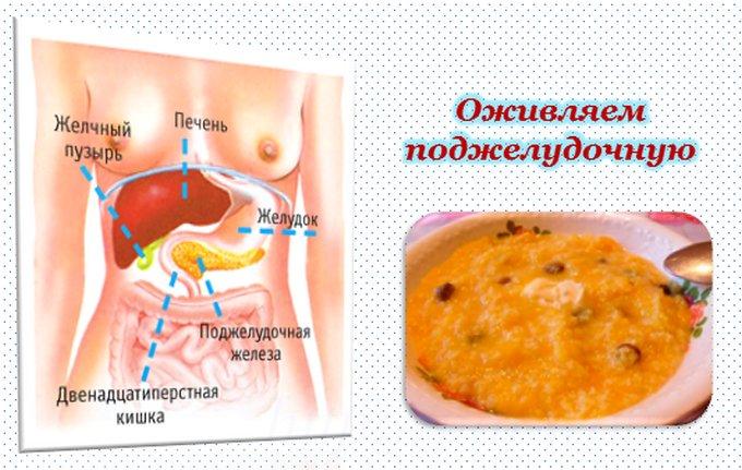 Рецепт для оздоровления поджелудочной